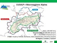 Macroregione, diagramma Regione Lombardia