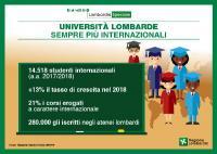 università lombarde