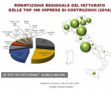 Report 2015_Localizzazione-001-diagramma grafico 'per gentile concessione' prof. Aldo Norsa